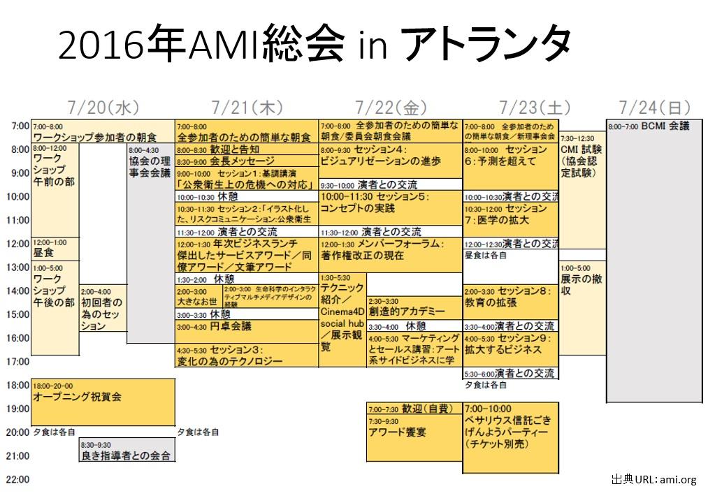 図1 2016年AMI総会 日程表